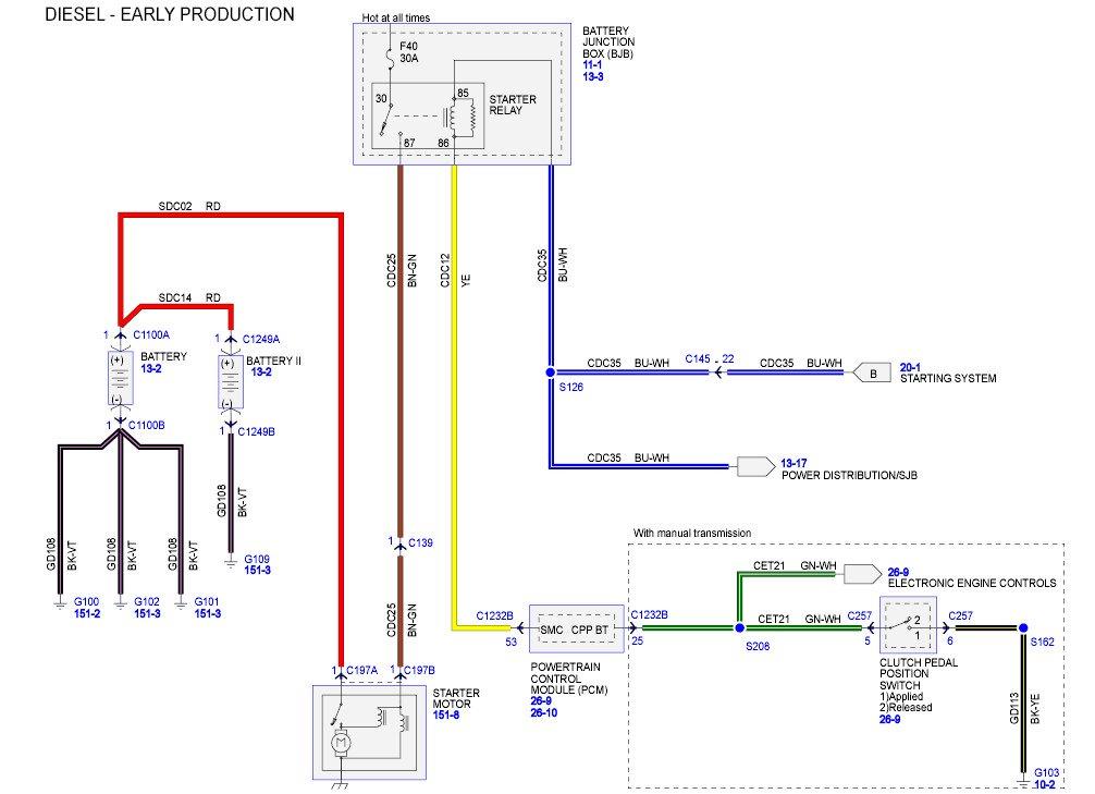 Ford Pto Wiring Diagram | mile-decorati Wiring Diagram Page -  mile-decorati.reteambito.it | Ford F 450 Pto Wiring Diagram |  | wiring diagram library