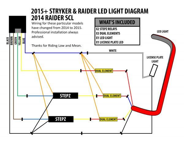 brake light wiring diagram kl 7541  yamaha raider tail light wiring diagram wiring diagram brake light wiring diagram mustang yamaha raider tail light wiring diagram