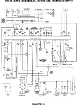 Wiring Diagram For 2005 Jeep Grand Cherokee - Options -Indexes -  wirediagram.tukune.jeanjaures37.fr | 2005 Jeep Grand Cherokee Window Wiring Diagram |  | Wiring Diagram Resource