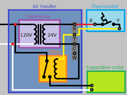 TN_3053] Transformer Relay Wiring Diagram