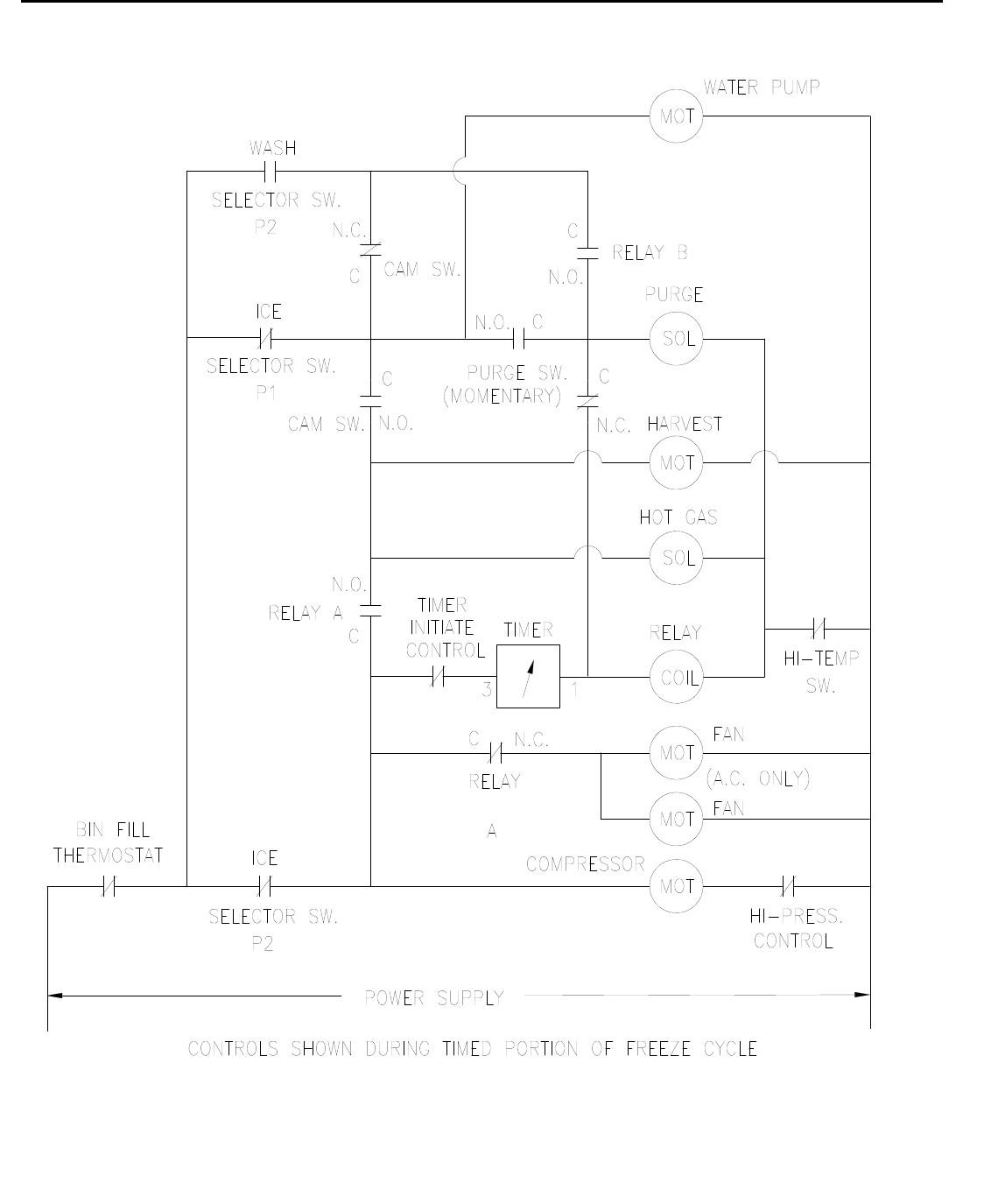 CT_9650] Hobart Wiring Diagram Wiring Diagram | Hobart Dishwasher Wiring Diagram Ft 900 |  | Grebs Minaga Impa Rele Mohammedshrine Librar Wiring 101