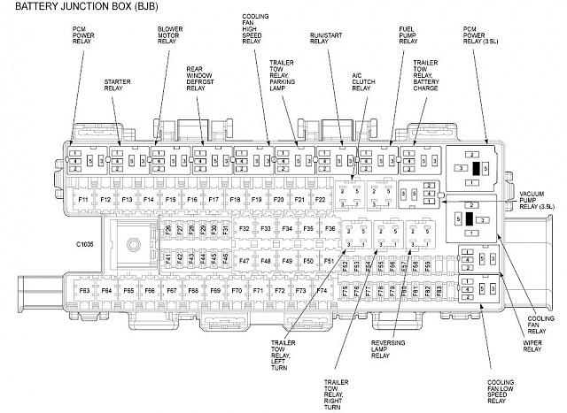 2012 f150 fuse box map 2012 f150 fuse panel diagram tua www kultur im revier de  2012 f150 fuse panel diagram tua www