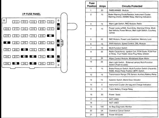 Lt 0091 Fuse Box In 2014 Ford F150 Wiring Diagram