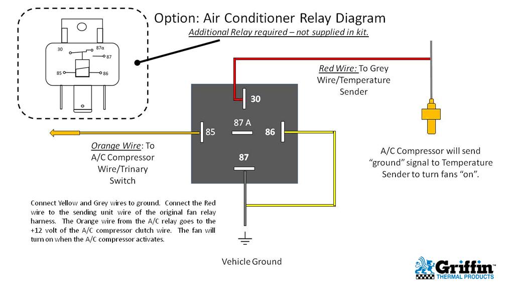 Tremendous Compressor Clutch Relay Wiring Diagram Wiring Diagram Data Schema Wiring Cloud Cranvenetmohammedshrineorg