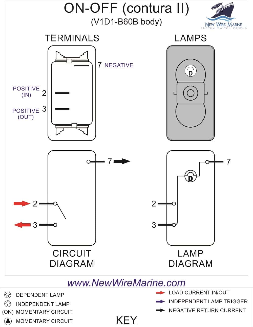Fine Rocker Switch Wiring Diagrams New Wire Marine Wiring Cloud Licukaidewilluminateatxorg