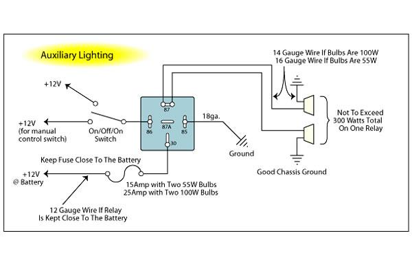 110 Volt Switch Wiring Diagram Diesel Engine Ignition Wiring Mazda3 Sp23 Ab14 Jeanjaures37 Fr