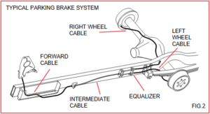 Incredible Ford Truck Rear Brake Drum Install Problems Brake Drag Know Your Wiring Cloud Xortanetembamohammedshrineorg