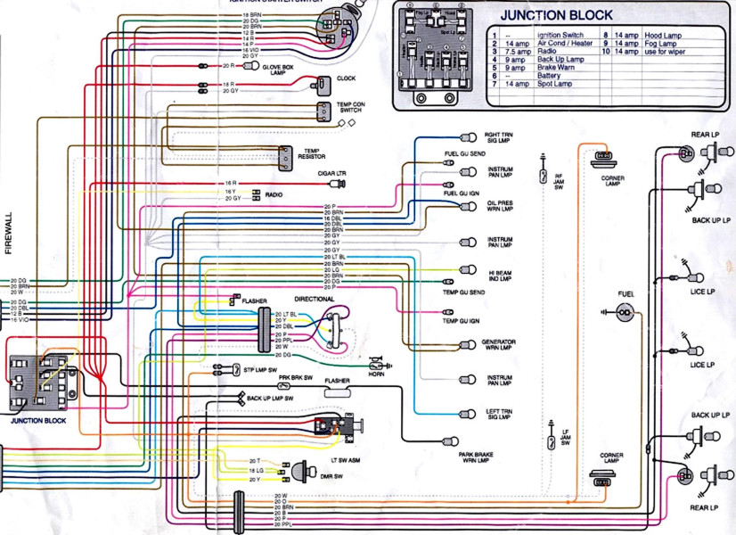 Brilliant 56 Chevy Fuse Box Diagram Wiring Diagram Schematic Wiring Cloud Lukepaidewilluminateatxorg
