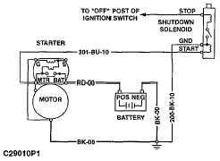[DIAGRAM_38DE]  MO_3613] Fuel Shut Off Solenoid Wiring Diagram | Caterpillar Solenoid Wiring Diagram |  | Unde Indi Sapebe Mohammedshrine Librar Wiring 101