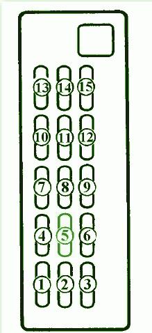 2001 mazda 626 fuel pump wiring diagram fm 8039  1999 mazda 626 fuse box layout free diagram  1999 mazda 626 fuse box layout free diagram