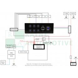 Magnificent Full Campervan Conversion Electrical Motorhome Wiring Kit 12V 240V Wiring Cloud Vieworaidewilluminateatxorg