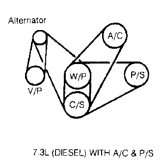 Fabulous Belt Diagram For 7 3 Ford Truck Enthusiasts Forums Wiring Cloud Licukshollocom
