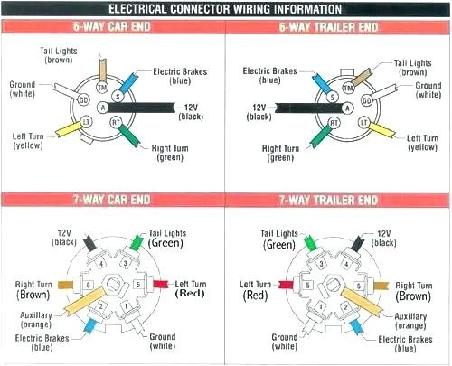 Dodge 7 Way Trailer Plug Wiring Diagram from static-cdn.imageservice.cloud