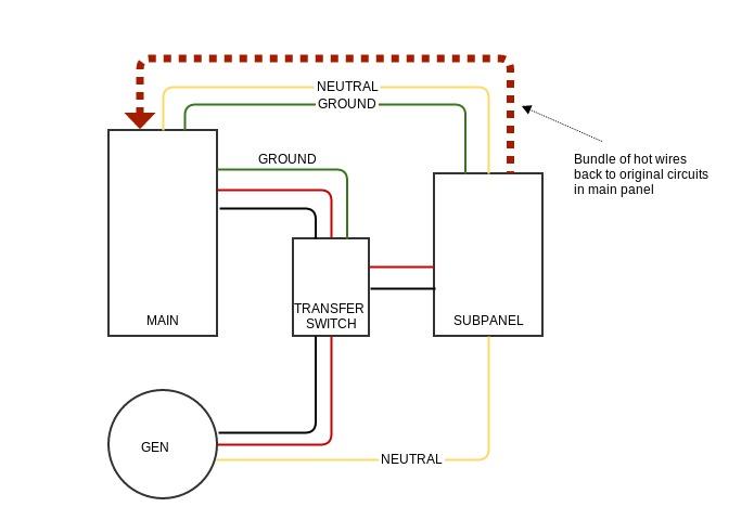 Excellent Wiring Diagram Ats Amf Online Wiring Diagram Wiring Cloud Grayisramohammedshrineorg