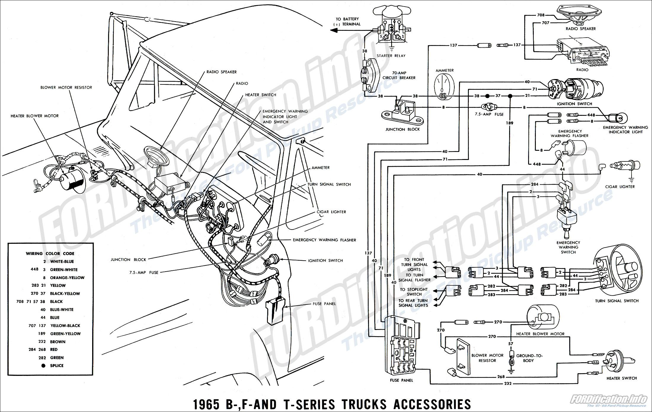 EC_4985] 1954 Ford F100 Wiring Diagram Likewise 1965 Ford Galaxie Wiring