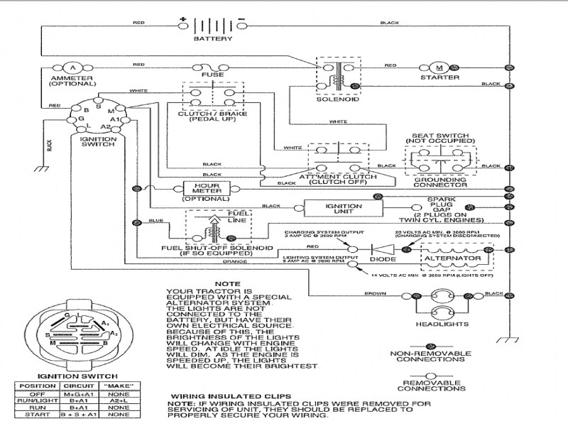 HS_8879] Wiring Diagram Of Craftsman 917 Lawn Tractor Schematic WiringHapolo Vesi Mohammedshrine Librar Wiring 101