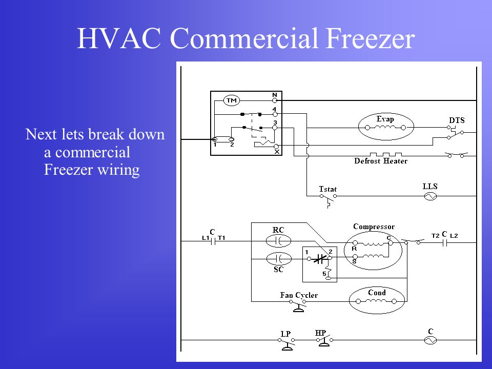 [CSDW_4250]   VN_5504] Commercial Wiring Diagram | Industrial Refrigeration Compressor Wiring Diagrams |  | Mecad Trons Mohammedshrine Librar Wiring 101