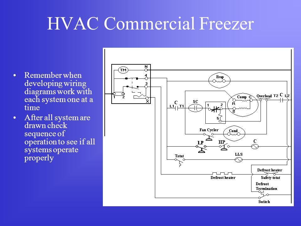 commercial refrigeration wiring daewoo lanos 1 5 wiring