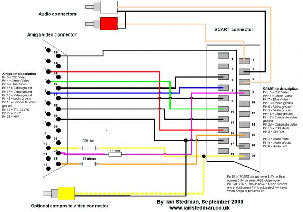 nz_9643] rca to rgb schematic wiring diagram  gresi lectr emba semec habi wigeg mohammedshrine librar wiring 101