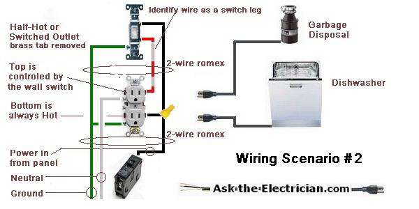 Stupendous Wiring A Dishwasher Wiring Diagram Wiring Cloud Timewinrebemohammedshrineorg