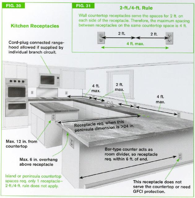 Surprising Kitchen Wire Diagram Basic Electronics Wiring Diagram Wiring Cloud Picalendutblikvittorg