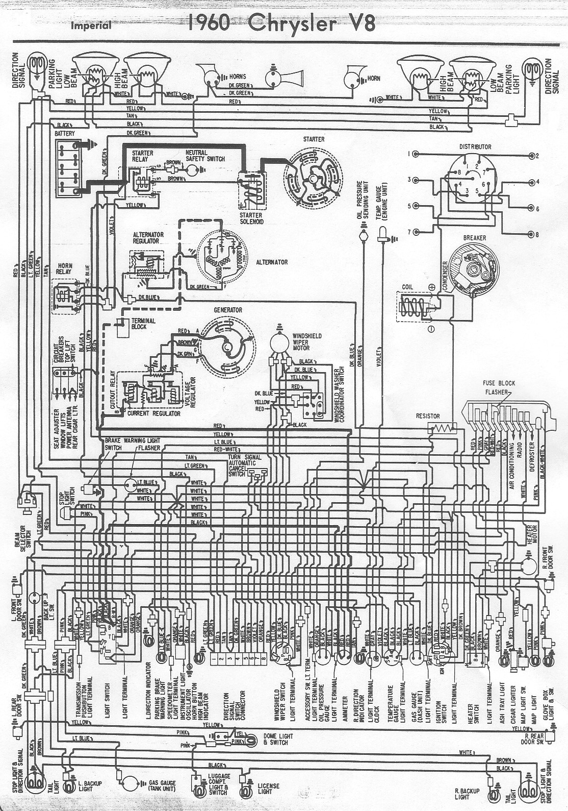 SY_9136] Imperial Fryer Wiring Diagram Download DiagramXlexi Rous Oxyt Pap Mohammedshrine Librar Wiring 101