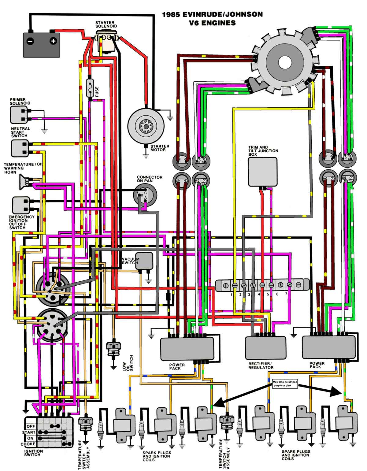 mercury 150 wiring diagram re 9128  evinrude outboard motor wiring diagram schematic wiring mercury 150 xr6 wiring diagram evinrude outboard motor wiring diagram