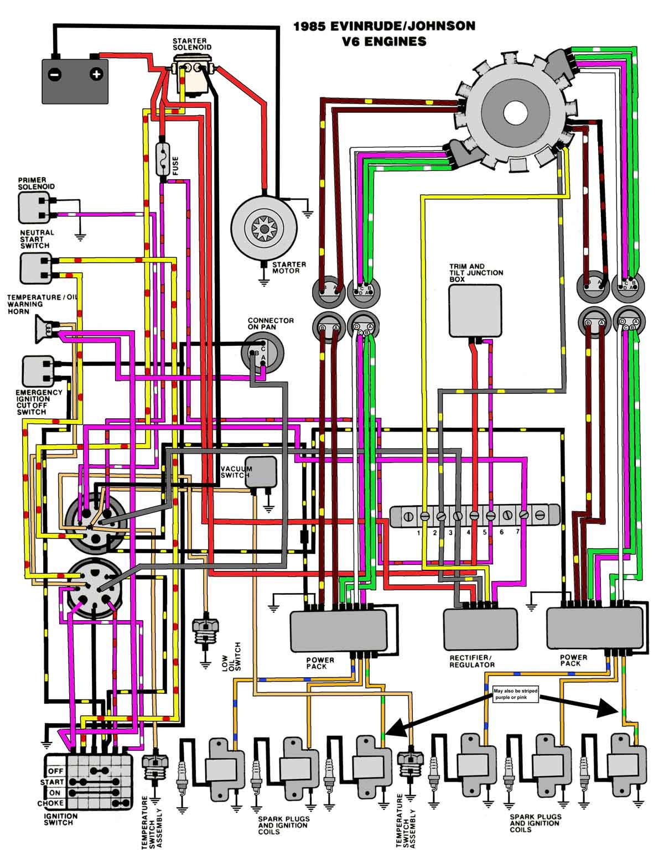 1973 115 johnson wiring diagram schematic re 9128  evinrude outboard motor wiring diagram schematic wiring  evinrude outboard motor wiring diagram