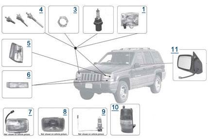 Peachy Jeep Grand Cherokee Zj Lighting And Mirrors 1998 2011 Headlights Wiring Cloud Icalpermsplehendilmohammedshrineorg