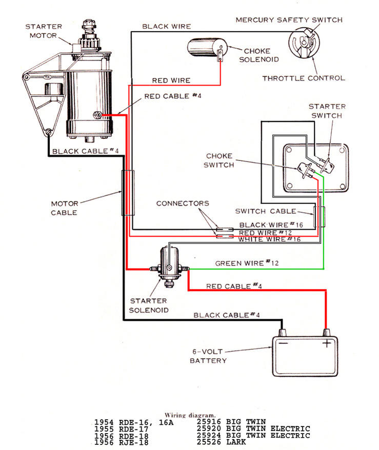 [SCHEMATICS_48YU]  Boat Outboards Electric Start Wiring Diagrams - Data wiring diagram | Johnson 115 Outboard Wiring Diagram |  | atinox-soudure.fr