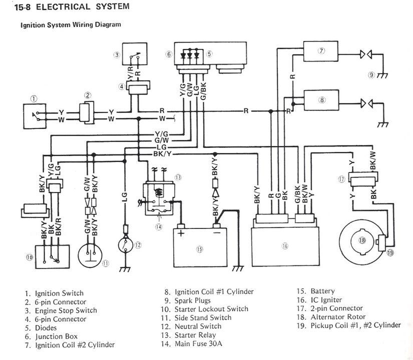 Diagram 93 Zx7 Wiring Diagram Full Version Hd Quality Wiring Diagram Diagramdukeso Gisbertovalori It
