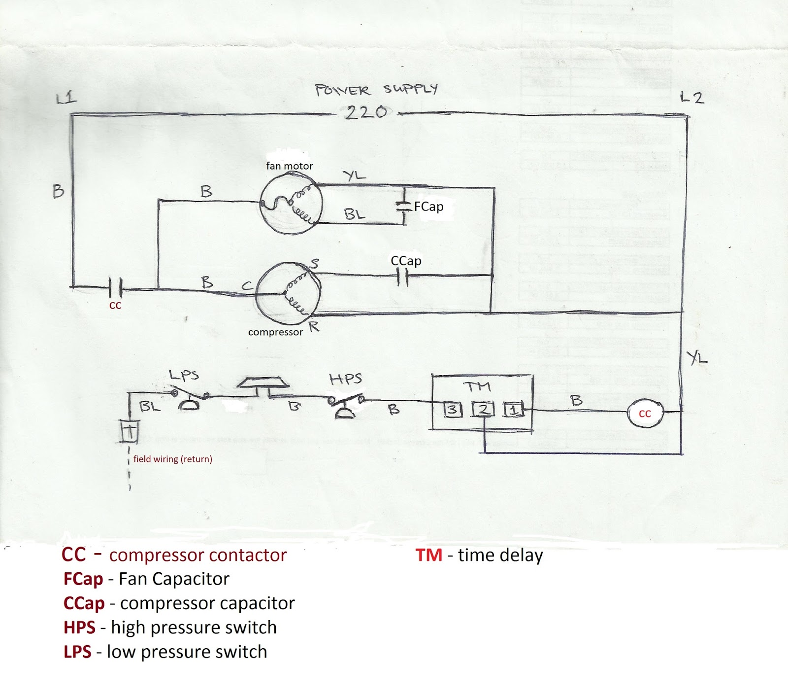 Tremendous Tempstar Air Conditioner Wiring Diagram Wiring Library Wiring Cloud Rometaidewilluminateatxorg