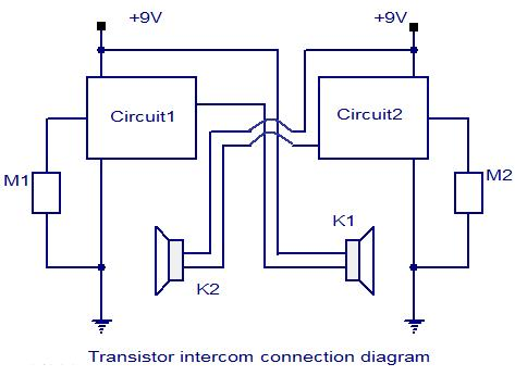 Awe Inspiring Transistor Intercom Circuit Todays Circuits Engineering Projects Wiring Cloud Genionhyedimohammedshrineorg