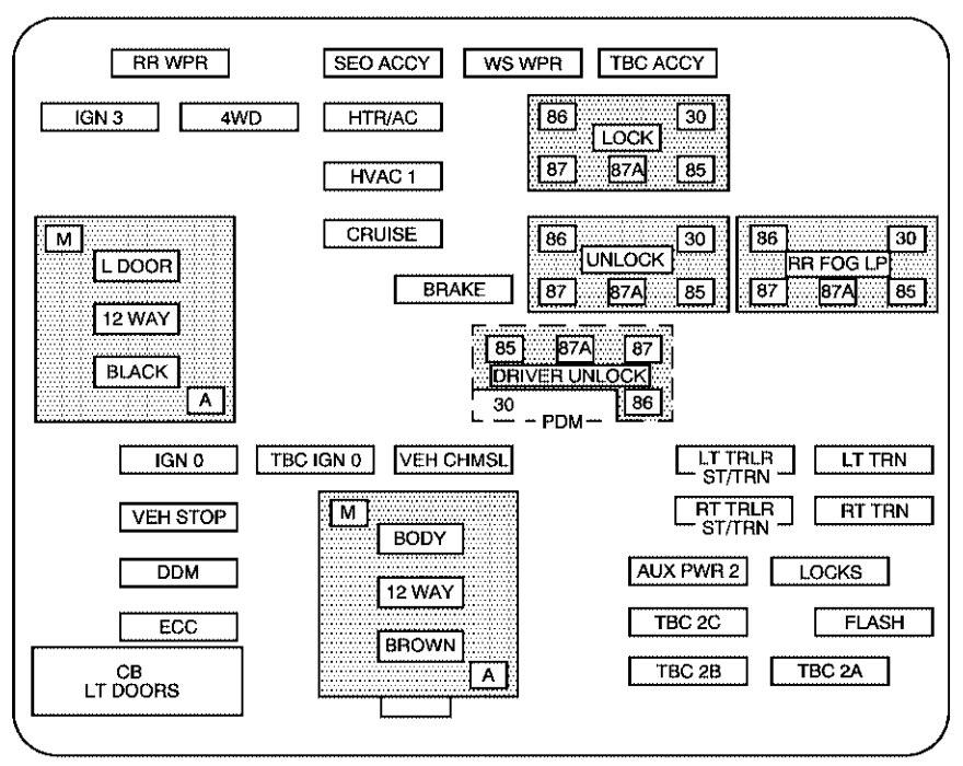 HL_7530] 2005 Suburban Fuse Diagram Wiring DiagramDrosi Numap Mohammedshrine Librar Wiring 101