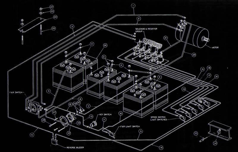 vy1421 wiring diagram 36 volt ez go golf cart schematic wiring