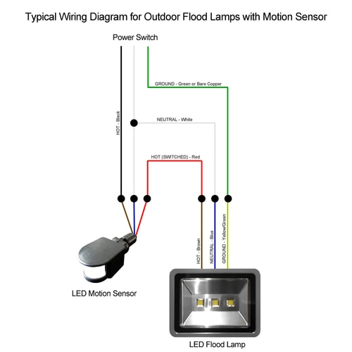 Dusk To Dawn Security Light Wiring Diagram FULL HD Version Wiring Diagram -  FIXMYDIAGRAM.NEWROOF.FR  Diagram Database And Images