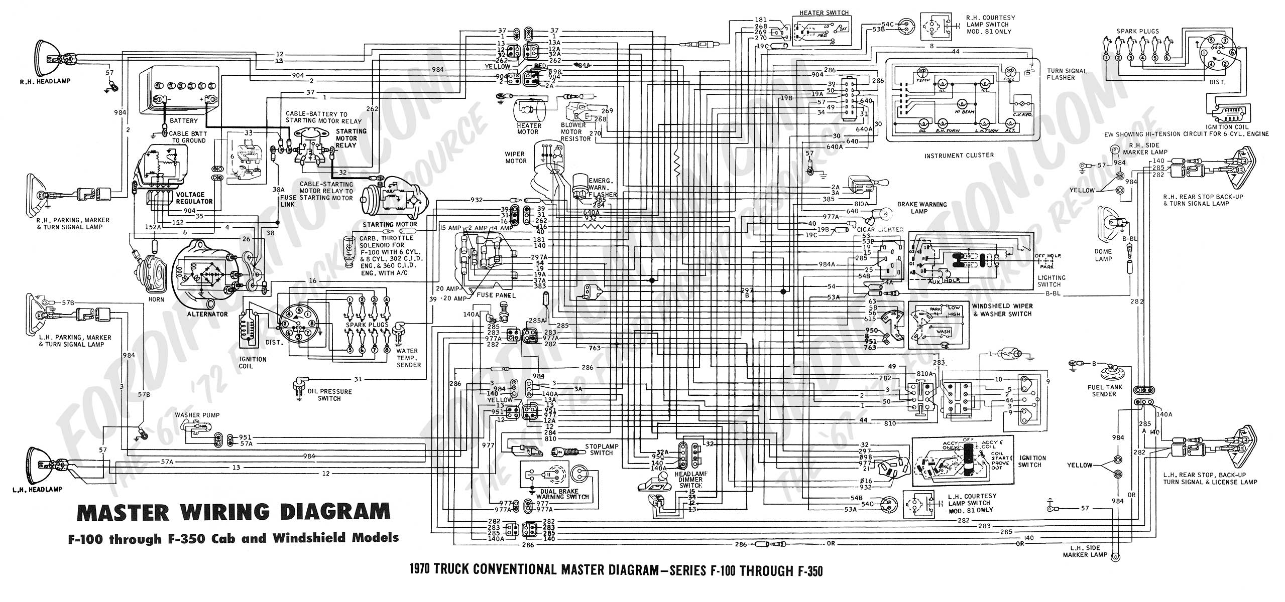 Sensational Wiring Diagram For 1972 Ford Mustang Diagram Data Schema Wiring Cloud Intelaidewilluminateatxorg