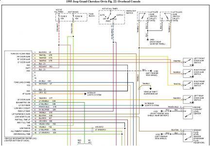 Brilliant Wiring Diagram Jeep Grand Cherokee 2007 Basic Electronics Wiring Wiring Cloud Ymoonsalvmohammedshrineorg