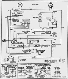 Admirable Ford Tractor Schematics Basic Electronics Wiring Diagram Wiring Cloud Onicaalyptbenolwigegmohammedshrineorg