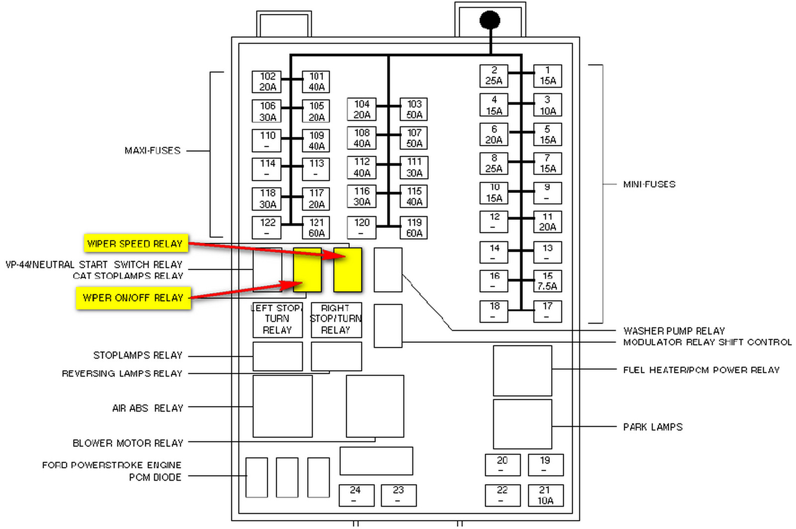 Admirable F750 Fuse Diagram Wiring Diagram Database Wiring Cloud Counpengheilarigresichrocarnosporgarnagrebsunhorelemohammedshrineorg