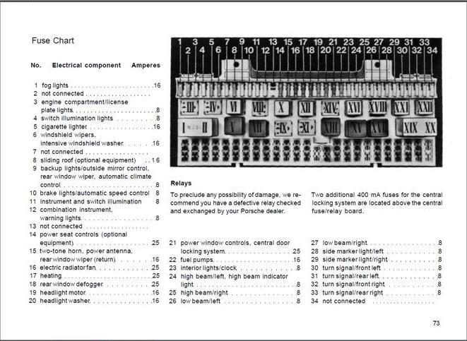 1981 Porsche 924 Wiring Diagram