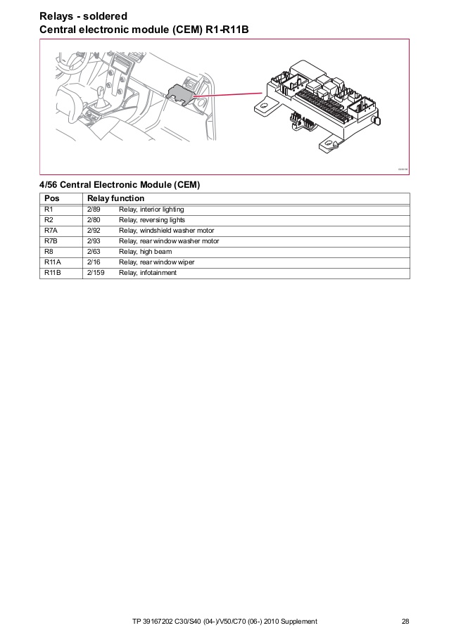 Wiring Diagram For 2010 Volvo Xc90 Backup Camera from static-cdn.imageservice.cloud