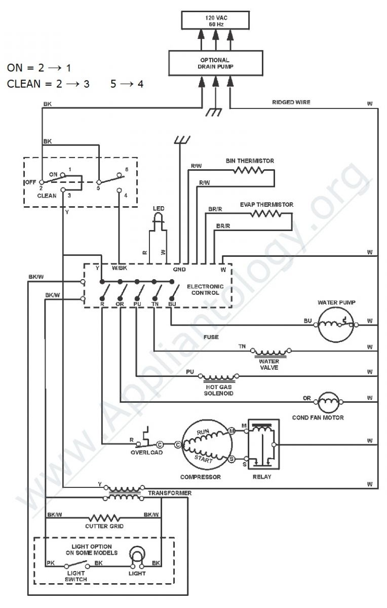 Wiring Diagram For Ge Ice Maker - Universal Wiring Diagrams series-website  - series-website.sceglicongusto.itdiagram database - sceglicongusto.it