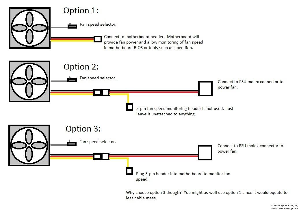 3 pin fan plug wiring diagram zx 3050  3 pin cpu fan wire diagram free diagram  zx 3050  3 pin cpu fan wire diagram