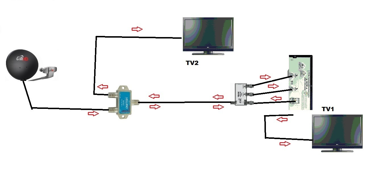 Dish 722k Receiver Wiring Diagrams