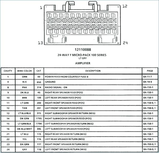 [DIAGRAM_0HG]  EG_4128] Delco Electronics Radio Wiring Diagram Delco Electronics Radio  Wiring Download Diagram | Delco Radio Wiring Diagram 15071233 |  | Para Numap Mohammedshrine Librar Wiring 101