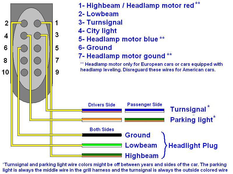 cadillac sts headlight wiring diagram 2001 volkswagen jetta headlight wiring opo www tintenglueck de  2001 volkswagen jetta headlight wiring