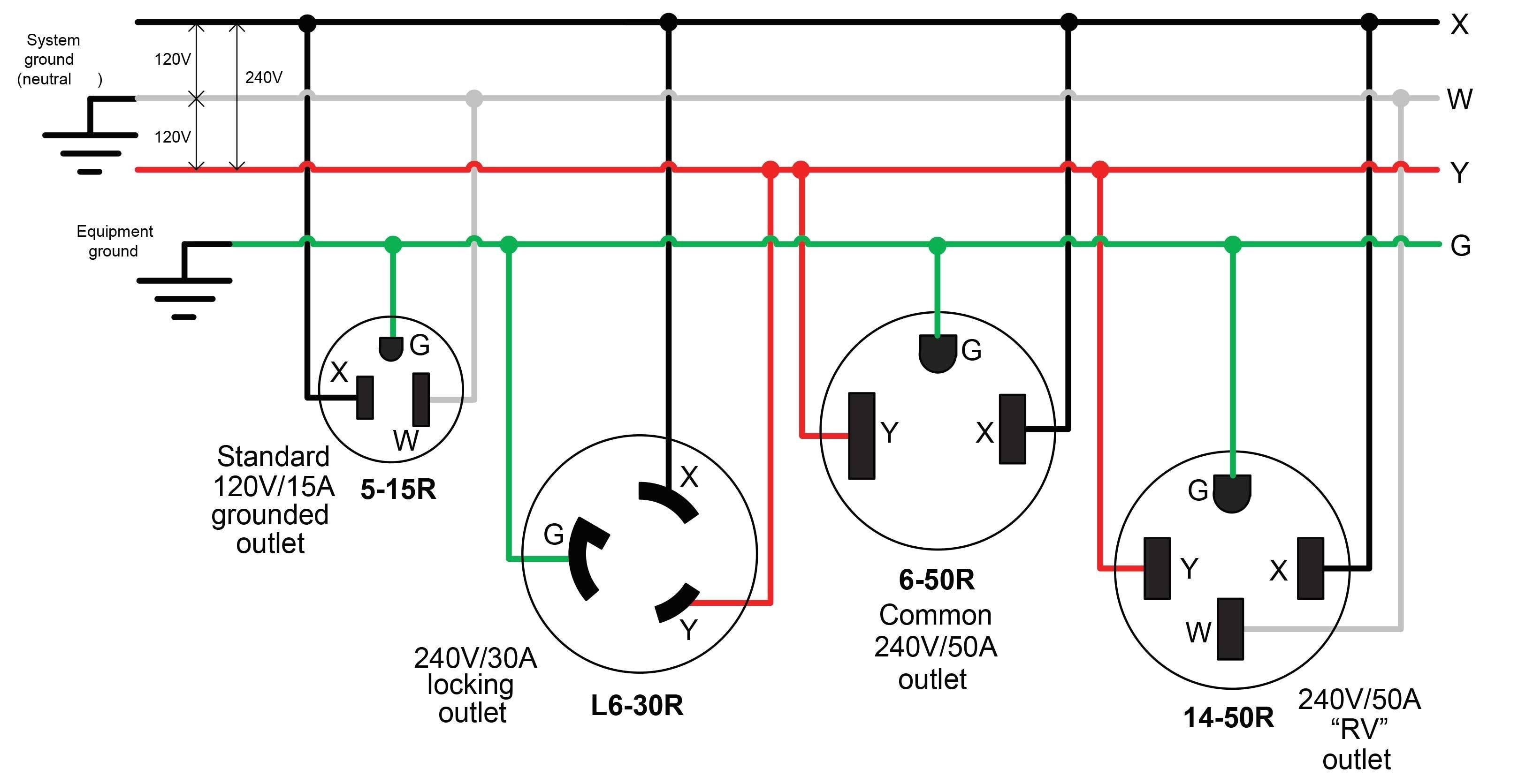 xd_2916] wiring a 20a 250v schematic schematic wiring 20a 125250v locking plug wiring diagram 20 amp twist lock plug wiring diagram favo.lacu.dict.cajos.mohammedshrine.org