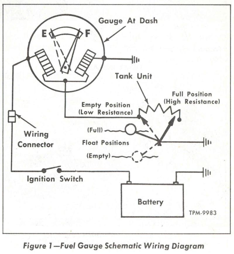 Sensational Gm Fuel Gauge Wiring Basic Electronics Wiring Diagram Wiring Cloud Licukaidewilluminateatxorg