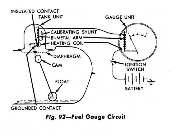 lm_8699] 77 dodge motorhome gas gauge wiring diagram  hete ginia redne exmet mohammedshrine librar wiring 101